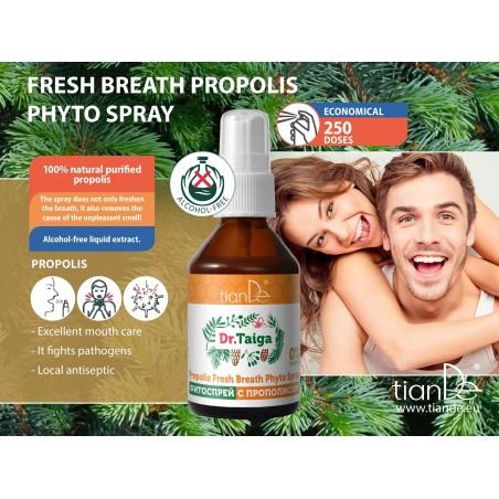 Фитоспрей с прополисом для свежести дыхания
